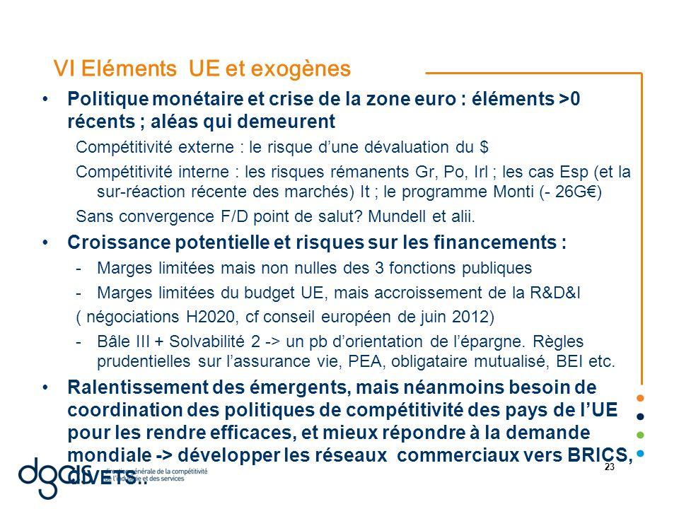 07/01/2014 23 VI Eléments UE et exogènes Politique monétaire et crise de la zone euro : éléments >0 récents ; aléas qui demeurent Compétitivité extern