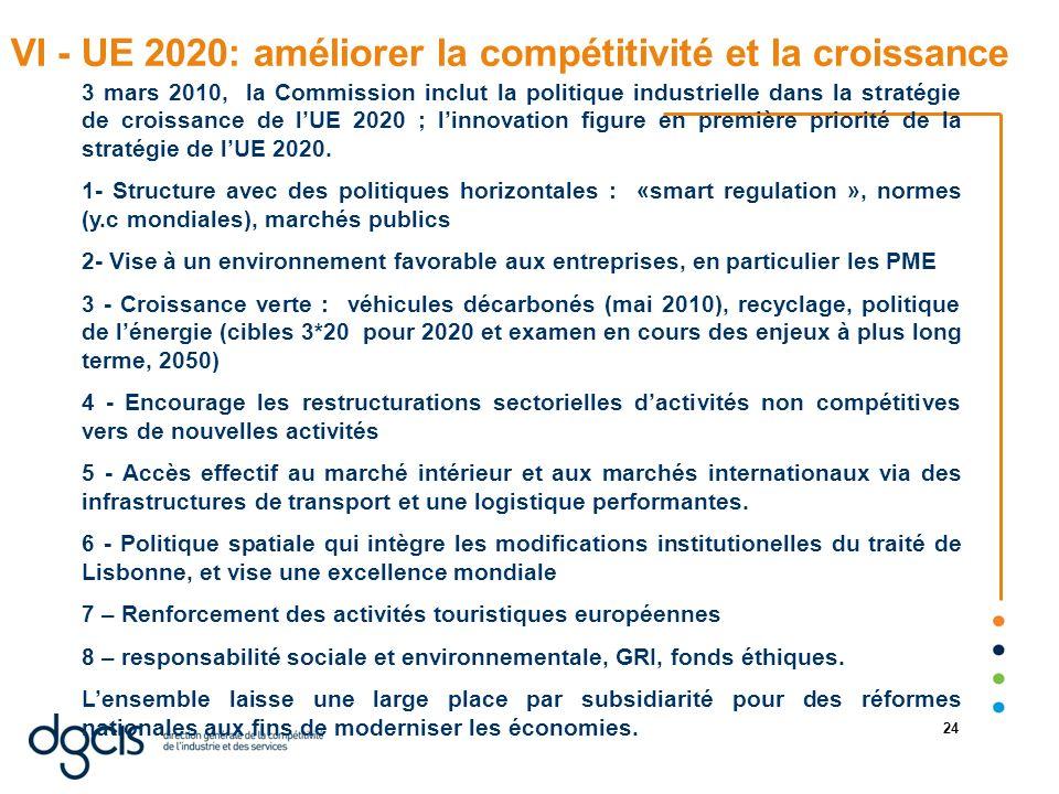 07/01/2014 24 VI - UE 2020: améliorer la compétitivité et la croissance 3 mars 2010, la Commission inclut la politique industrielle dans la stratégie