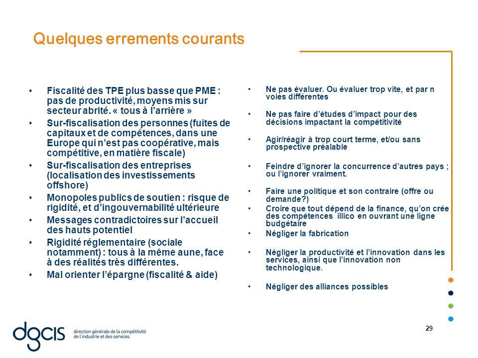 07/01/2014 29 Quelques errements courants Fiscalité des TPE plus basse que PME : pas de productivité, moyens mis sur secteur abrité. « tous à larrière