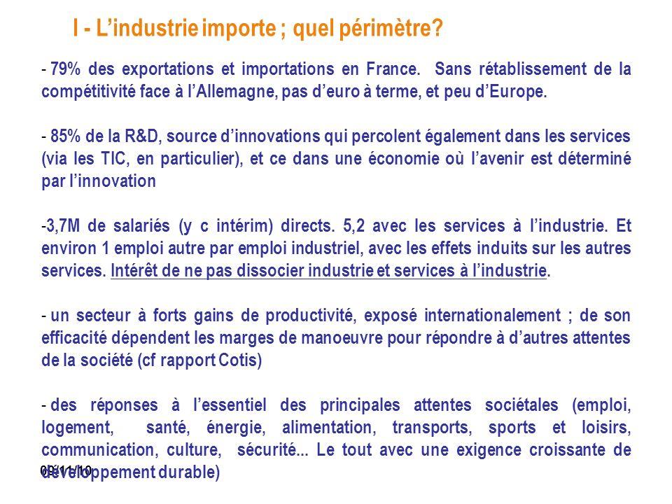 09/11/10 I - Lindustrie importe ; quel périmètre? - 79% des exportations et importations en France. Sans rétablissement de la compétitivité face à lAl