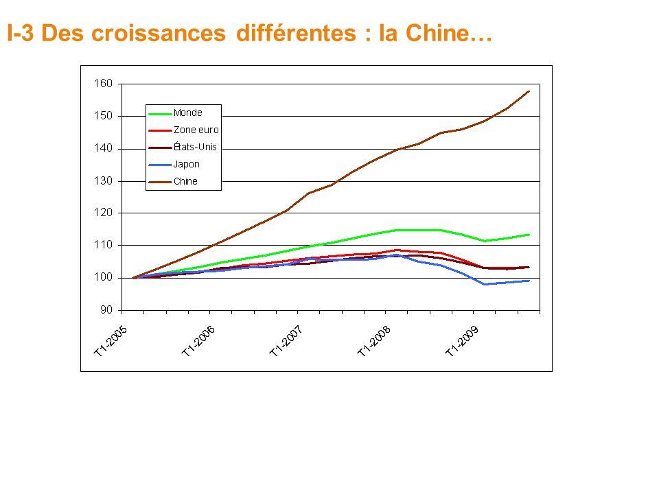 I-3 Des croissances différentes : la Chine…