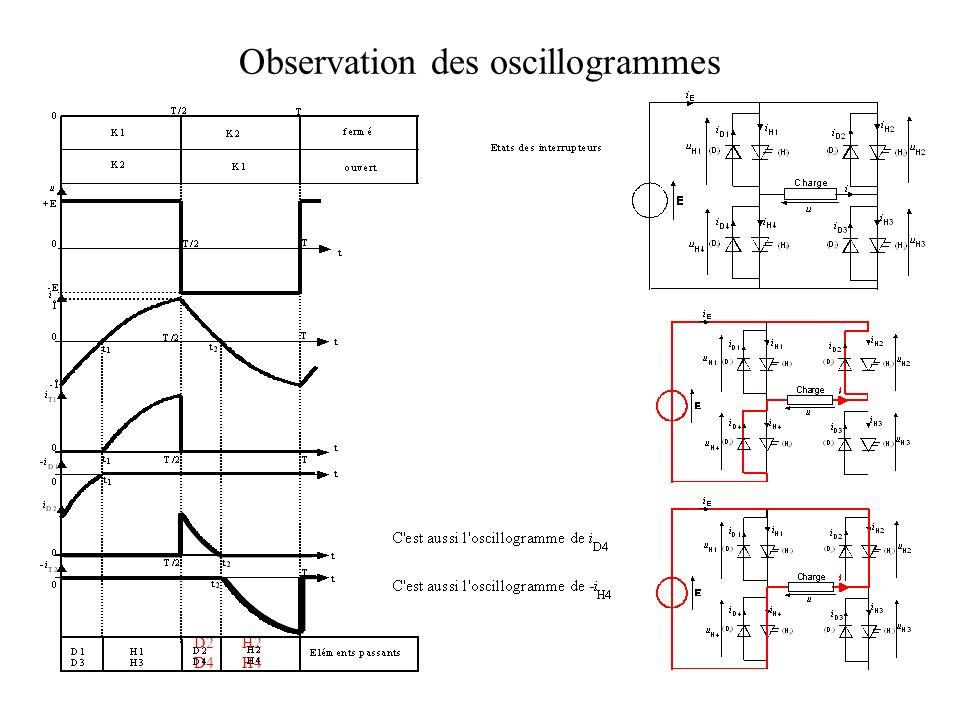 Observation des oscillogrammes D2 D4 H2 H4
