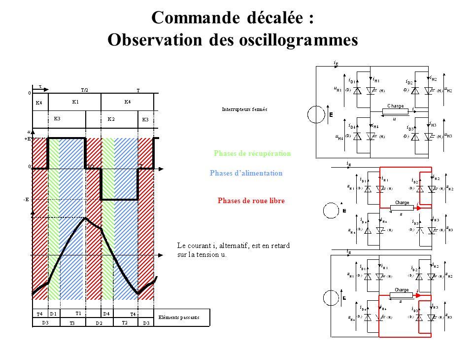 Phases dalimentation Phases de récupération Phases de roue libre Commande décalée : Observation des oscillogrammes