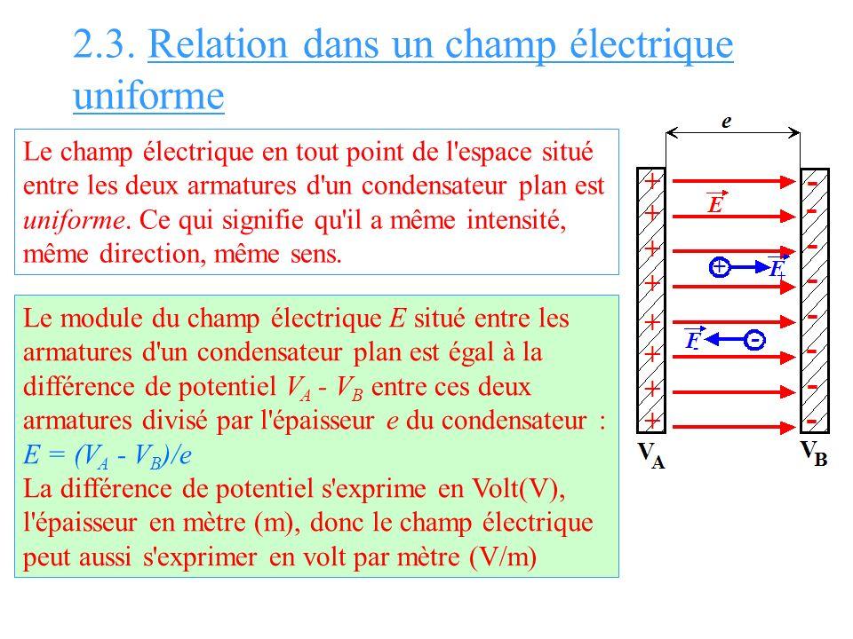 2.3. Relation dans un champ électrique uniforme Le champ électrique en tout point de l'espace situé entre les deux armatures d'un condensateur plan es