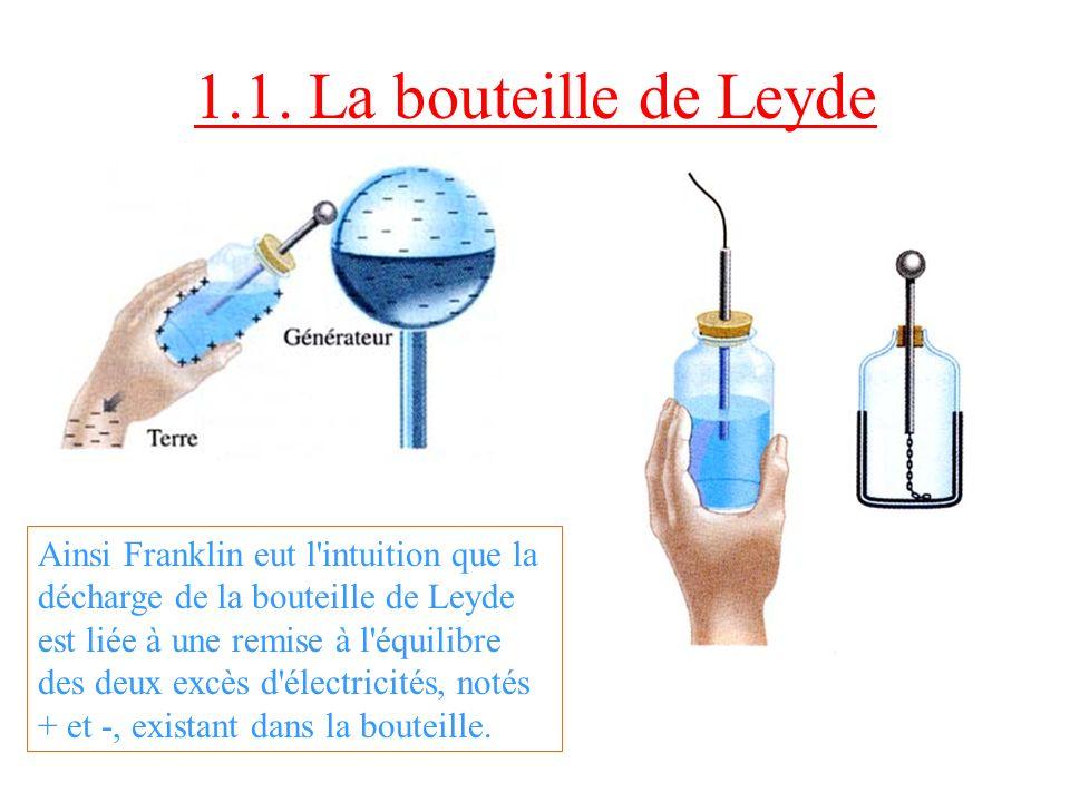 Ainsi Franklin eut l'intuition que la décharge de la bouteille de Leyde est liée à une remise à l'équilibre des deux excès d'électricités, notés + et