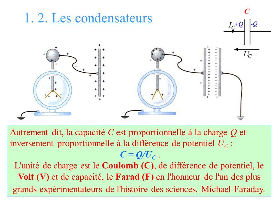1. 2. Les condensateurs Autrement dit, la capacité C est proportionnelle à la charge Q et inversement proportionnelle à la différence de potentiel U C