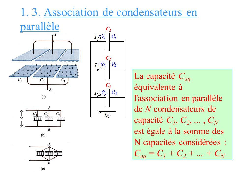 1. 3. Association de condensateurs en parallèle La capacité C eq équivalente à l'association en parallèle de N condensateurs de capacité C 1, C 2,...,