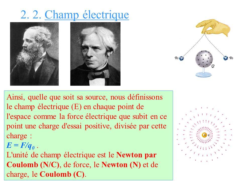 2. 2. Champ électrique Ainsi, quelle que soit sa source, nous définissons le champ électrique (E) en chaque point de l'espace comme la force électriqu
