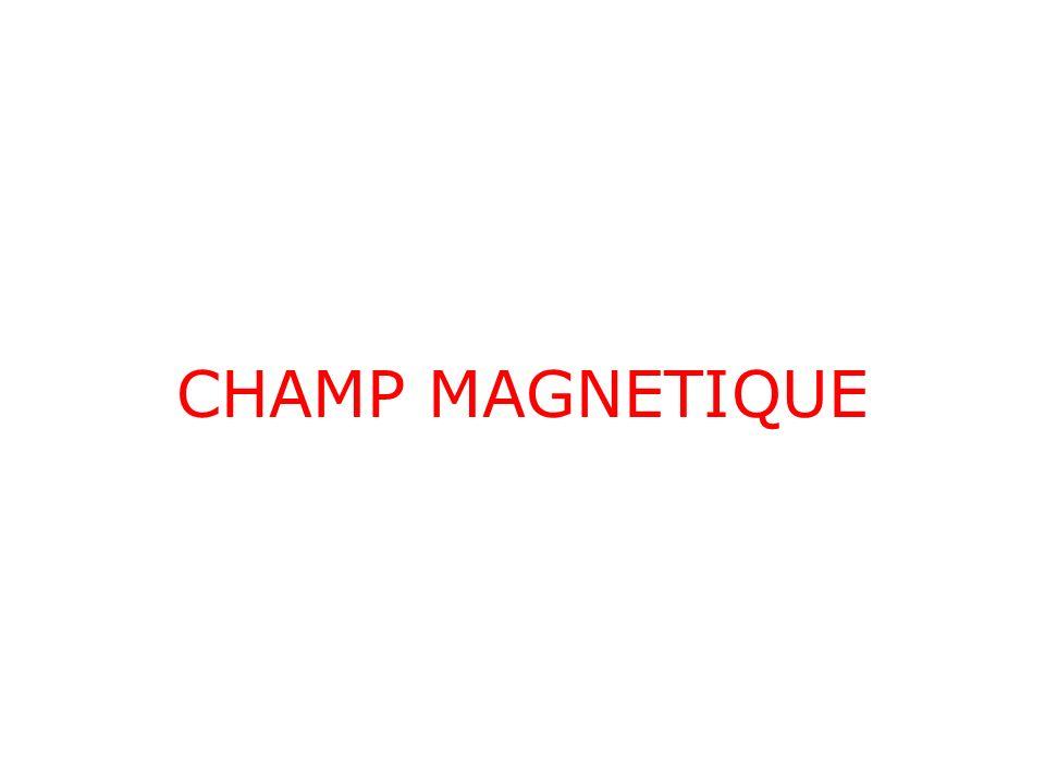 Un long conducteur filiforme rectiligne transportant un courant produit un champ magnétique circulaire, ou plus précisément, un champ magnétique cylindrique dans l espace qui l entoure.
