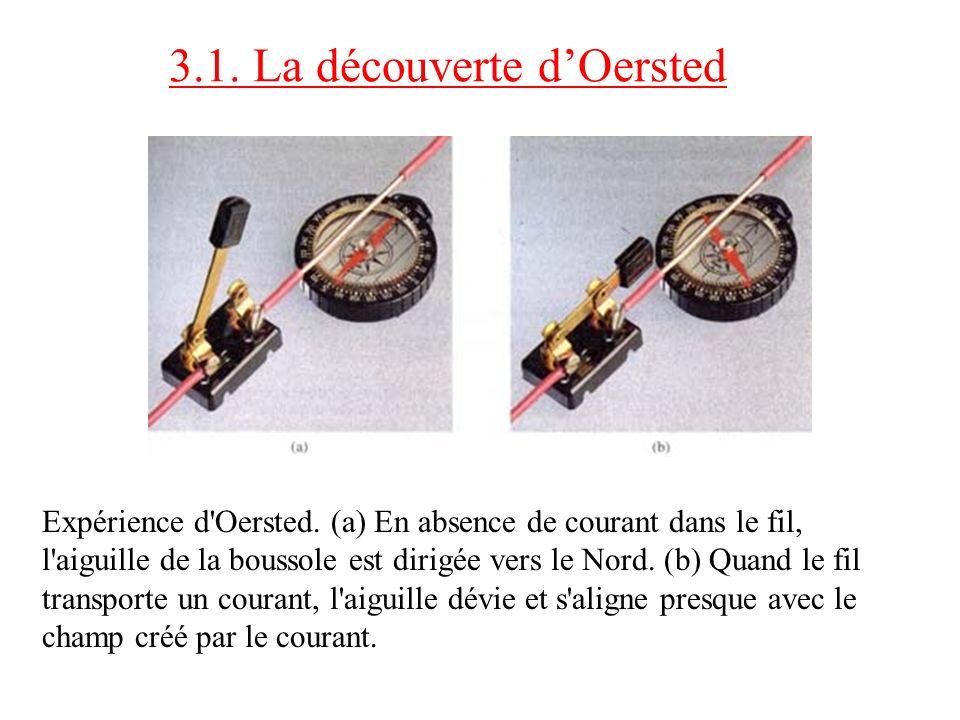 3.1. La découverte dOersted Expérience d'Oersted. (a) En absence de courant dans le fil, l'aiguille de la boussole est dirigée vers le Nord. (b) Quand