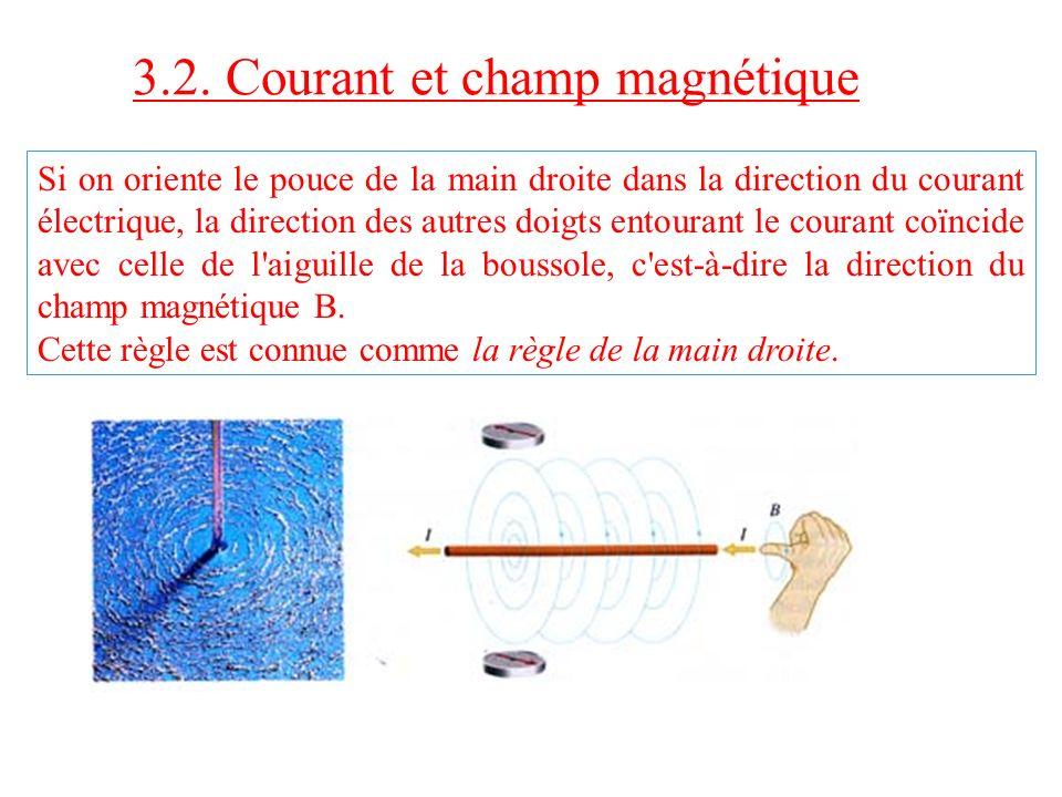 3.2. Courant et champ magnétique Si on oriente le pouce de la main droite dans la direction du courant électrique, la direction des autres doigts ento