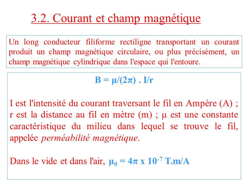 Un long conducteur filiforme rectiligne transportant un courant produit un champ magnétique circulaire, ou plus précisément, un champ magnétique cylin