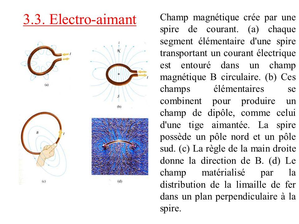 3.3. Electro-aimant Champ magnétique crée par une spire de courant. (a) chaque segment élémentaire d'une spire transportant un courant électrique est