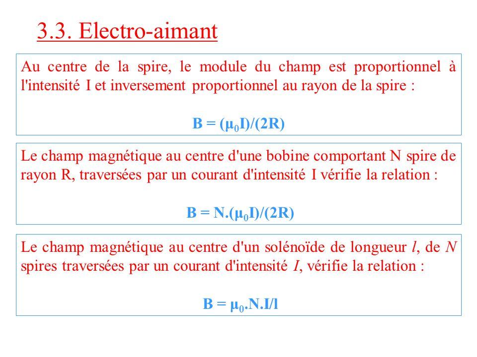 3.3. Electro-aimant Au centre de la spire, le module du champ est proportionnel à l'intensité I et inversement proportionnel au rayon de la spire : B