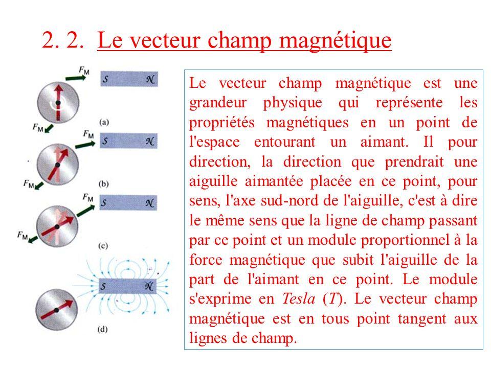 2. 2. Le vecteur champ magnétique Le vecteur champ magnétique est une grandeur physique qui représente les propriétés magnétiques en un point de l'esp