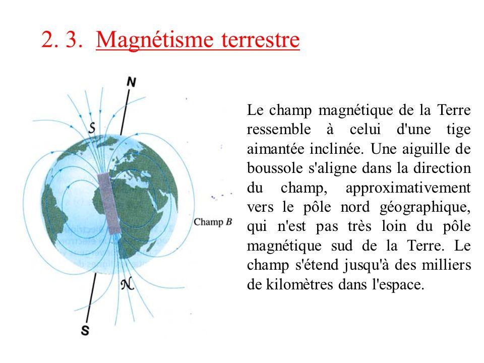 2. 3. Magnétisme terrestre Le champ magnétique de la Terre ressemble à celui d'une tige aimantée inclinée. Une aiguille de boussole s'aligne dans la d