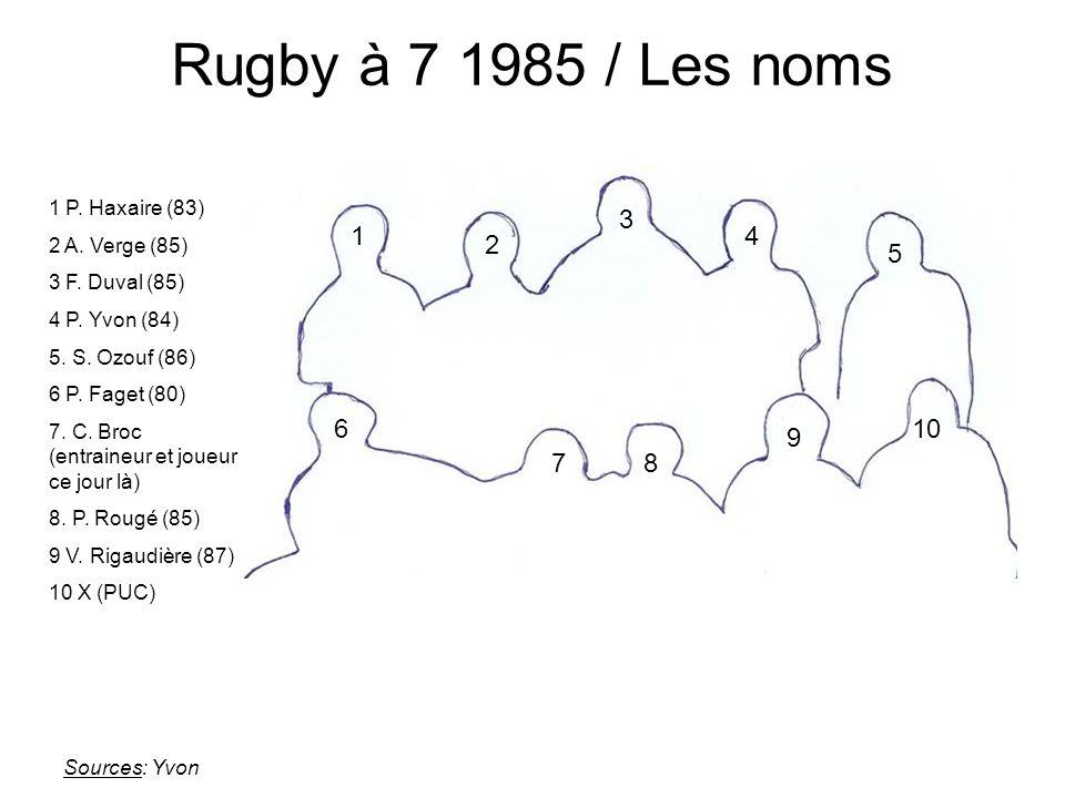 Rugby à 7 1985 / Les noms 1 P. Haxaire (83) 2 A. Verge (85) 3 F. Duval (85) 4 P. Yvon (84) 5. S. Ozouf (86) 6 P. Faget (80) 7. C. Broc (entraineur et
