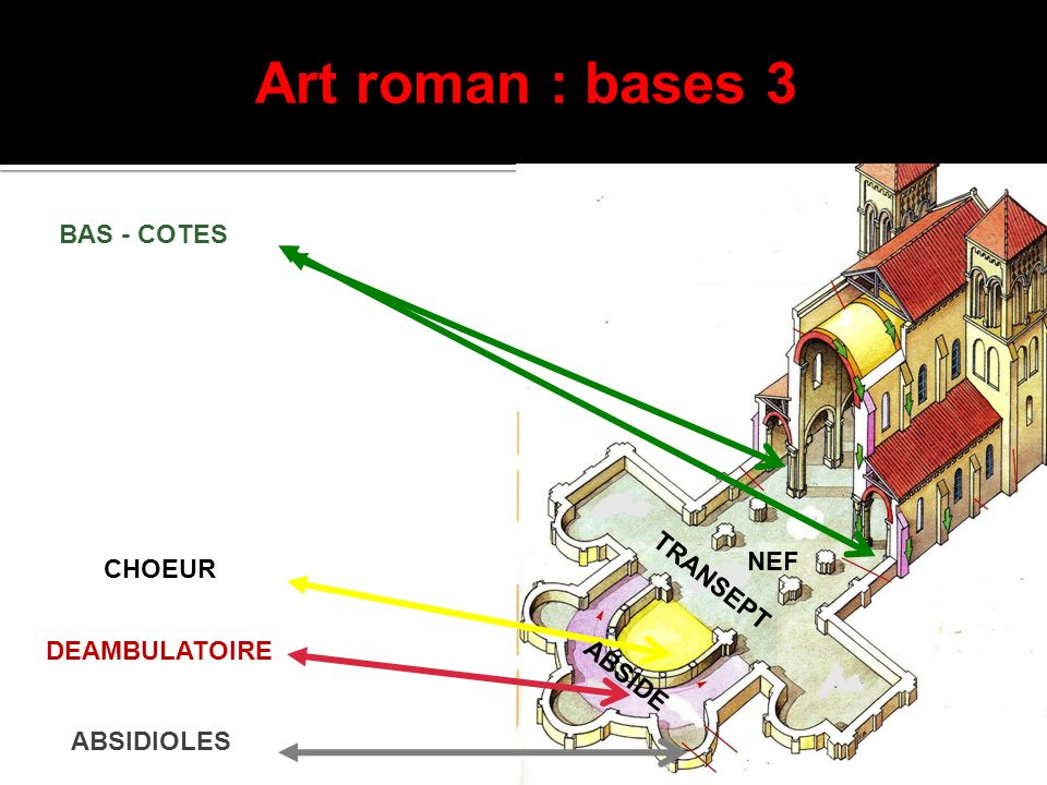 Art roman : bases 3 NEF TRANSEPT ABSIDE BAS - COTES CHOEUR DEAMBULATOIRE ABSIDIOLES