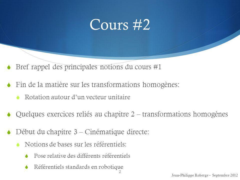 Jean-Philippe Roberge - Août 201223 Rotation autour dun vecteur unitaire (3) Langle α et la transformation sont donnés par: Langle β et la transformation sont données par: