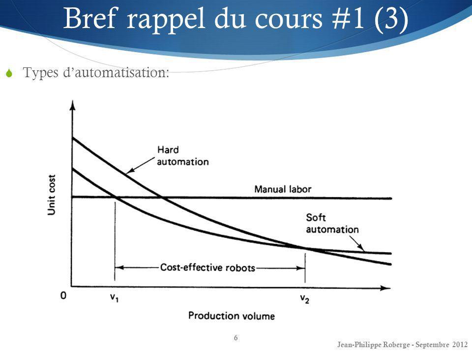 Jean-Philippe Roberge - Août 201237 Cinématique directe (11) Référentiels Voici quelques propriétés de la matrice de rotation et de la matrice de transformation: