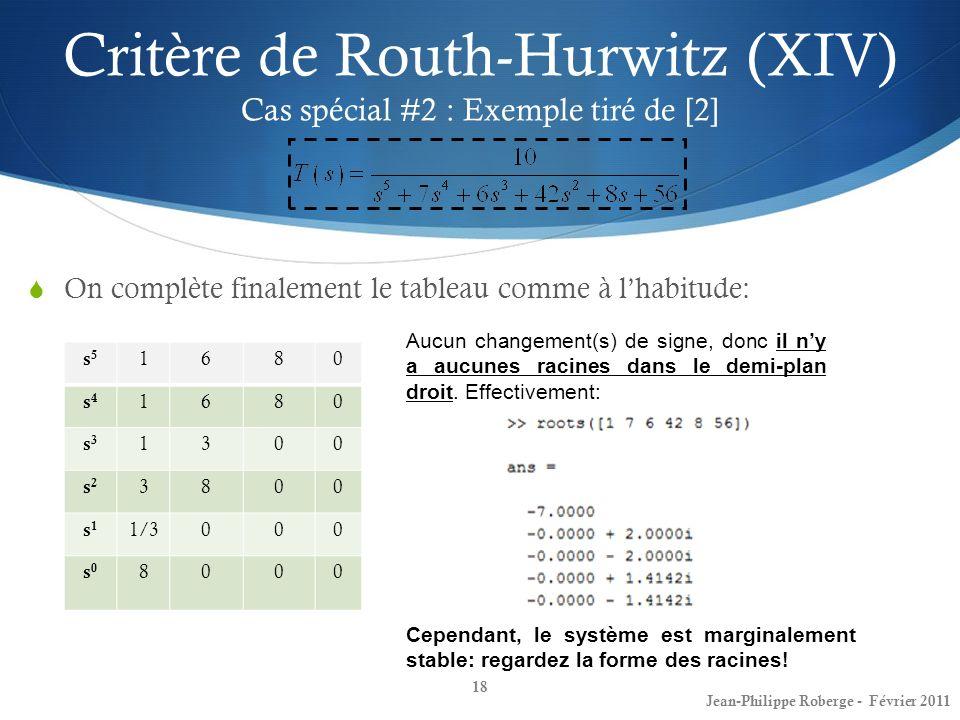 Critère de Routh-Hurwitz (XIV) Cas spécial #2 : Exemple tiré de [2] 18 Jean-Philippe Roberge - Février 2011 On complète finalement le tableau comme à