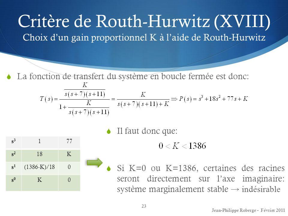 Critère de Routh-Hurwitz (XVIII) Choix dun gain proportionnel K à laide de Routh-Hurwitz 23 Jean-Philippe Roberge - Février 2011 La fonction de transf