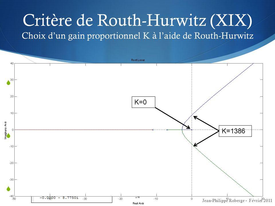 Critère de Routh-Hurwitz (XIX) Choix dun gain proportionnel K à laide de Routh-Hurwitz 24 Jean-Philippe Roberge - Février 2011 1) 2) 3) K=0 K=1000 K=1
