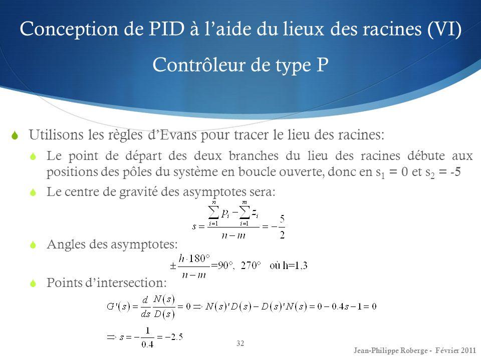 Conception de PID à laide du lieux des racines (VI) Contrôleur de type P 32 Jean-Philippe Roberge - Février 2011 Utilisons les règles dEvans pour trac