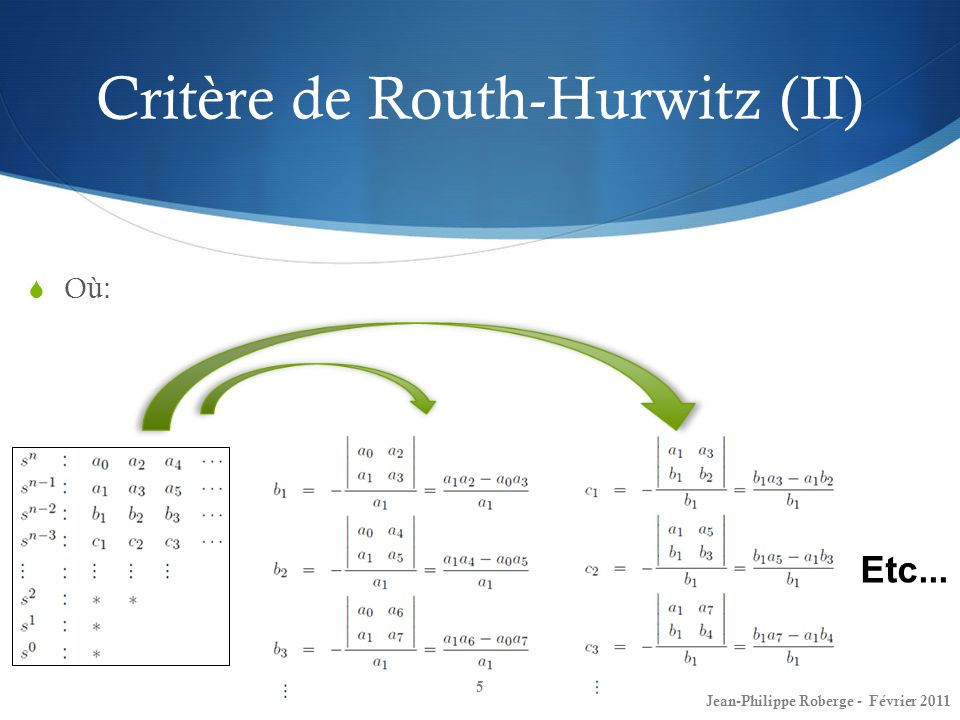 Critère de Routh-Hurwitz (II) Où: 5 Jean-Philippe Roberge - Février 2011 Etc...