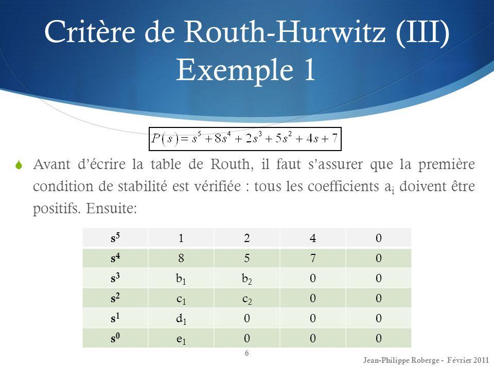 Critère de Routh-Hurwitz (III) Exemple 1 Avant décrire la table de Routh, il faut sassurer que la première condition de stabilité est vérifiée : tous