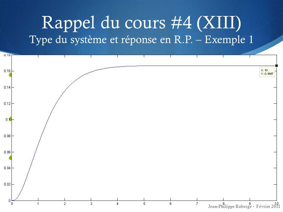 Donc lerreur en régime permanent se calcule directement à partir de la constante derreur de position (entrée échelon): Donc; Dans Simulink: Rappel du
