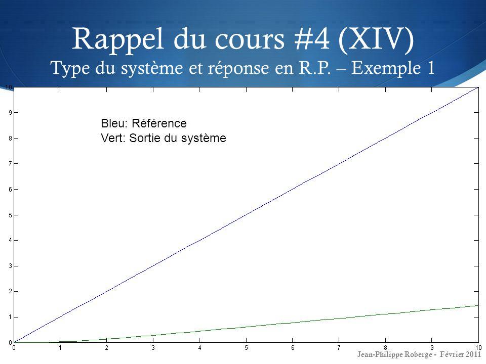 Considérons le même système avec, cette fois-ci, une entrée de type rampe. Alors: Rappel du cours #4 (XIV) Type du système et réponse en R.P. – Exempl