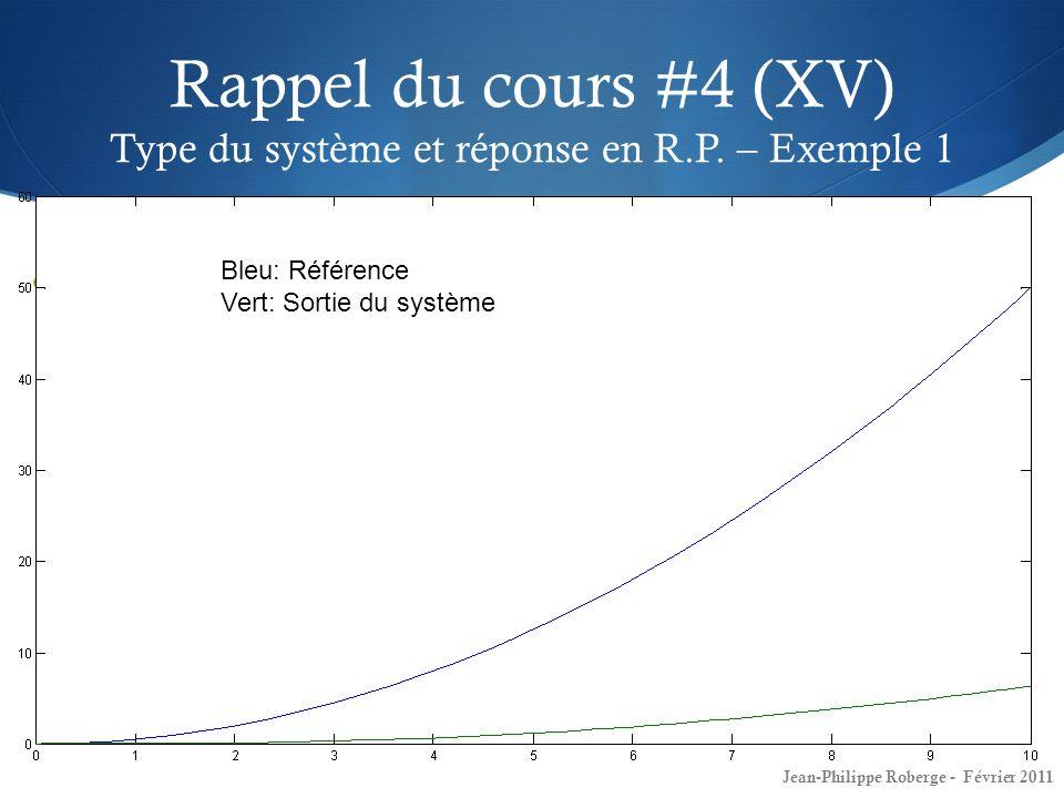 Considérons le même système avec, cette fois-ci, une entrée de type parabolique. Alors: Rappel du cours #4 (XV) Type du système et réponse en R.P. – E