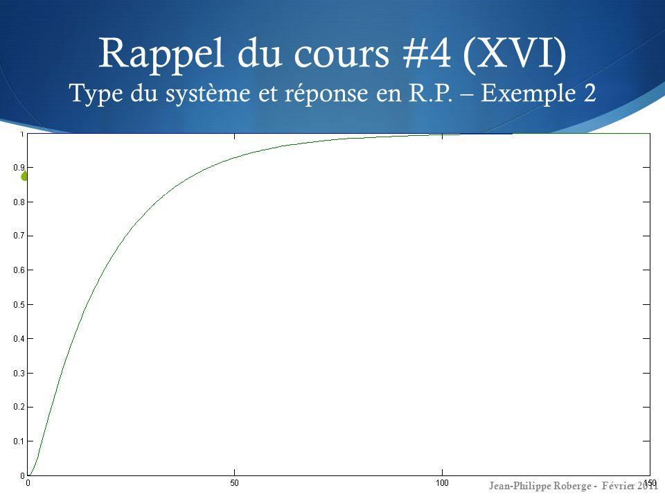 Remplaçons maintenant le contrôleur par un intégrateur afin daugmenter le type de G(s): Rappel du cours #4 (XVI) Type du système et réponse en R.P. –