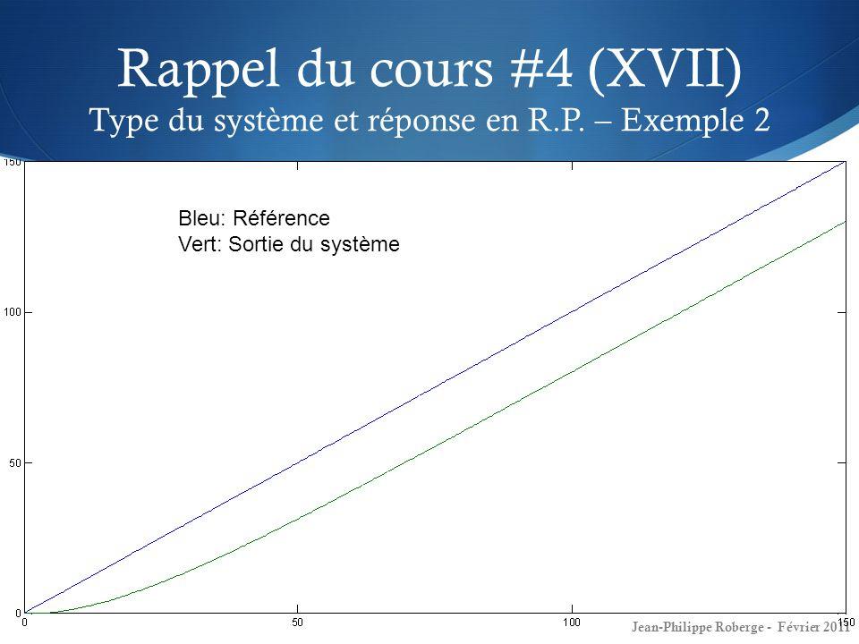 Avec le même contrôleur (intégrateur), essayons une entrée rampe unitaire: Rappel du cours #4 (XVII) Type du système et réponse en R.P. – Exemple 2 Je
