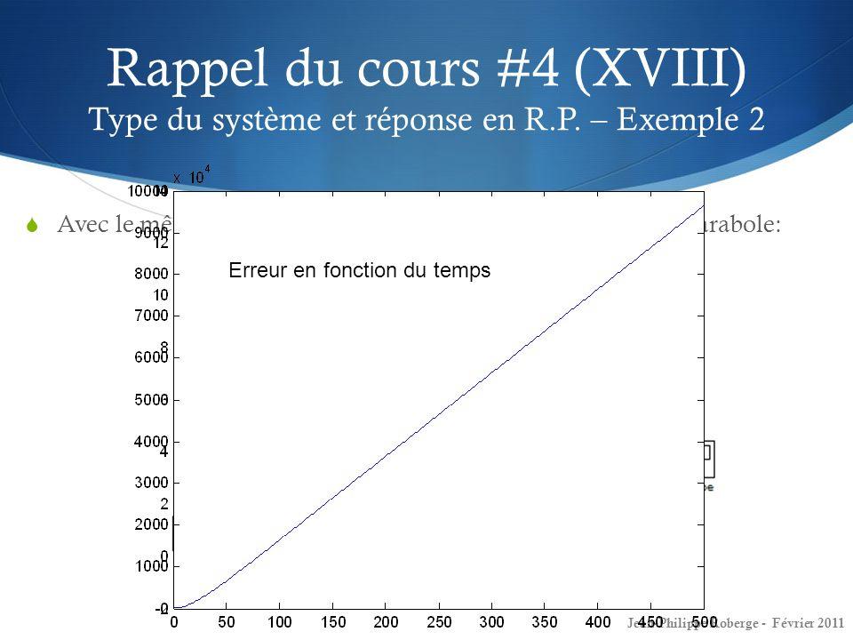 Avec le même contrôleur (intégrateur), essayons une entrée parabole: Rappel du cours #4 (XVIII) Type du système et réponse en R.P. – Exemple 2 Jean-Ph