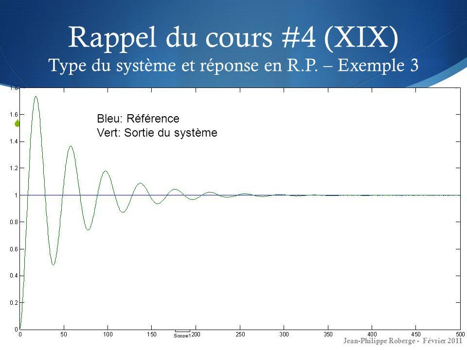 Considérons un nouveau système et remplaçons encore le contrôleur par cette fois-ci un double intégrateur afin daugmenter (encore) le type de G(s): Ra