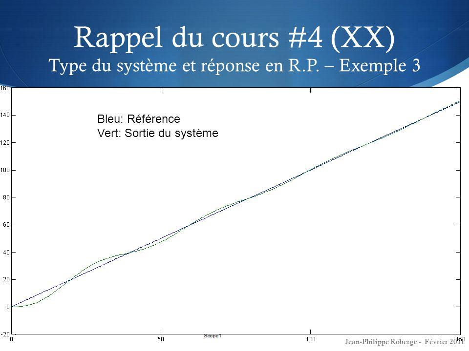 Avec le même contrôleur (double intégrateur), essayons une entrée rampe unitaire: Rappel du cours #4 (XX) Type du système et réponse en R.P. – Exemple