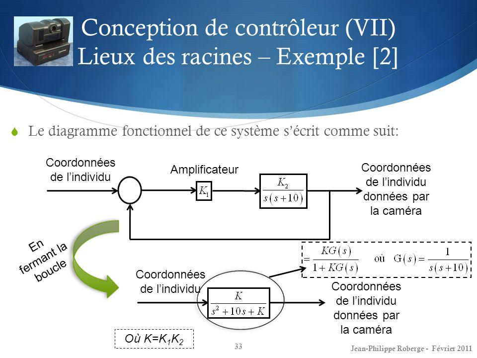 Conception de contrôleur (VII) Lieux des racines – Exemple [2] 33 Le diagramme fonctionnel de ce système sécrit comme suit: Jean-Philippe Roberge - Fé