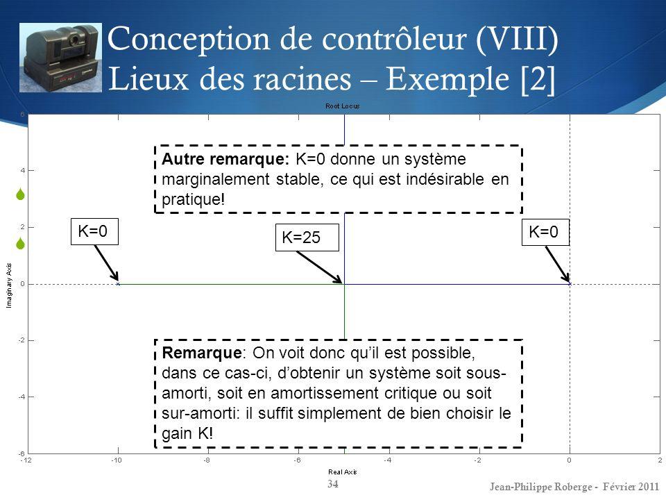 Conception de contrôleur (VIII) Lieux des racines – Exemple [2] 34 La fonction de transfert est donc: Lieux des racines dans Matlab: Jean-Philippe Rob
