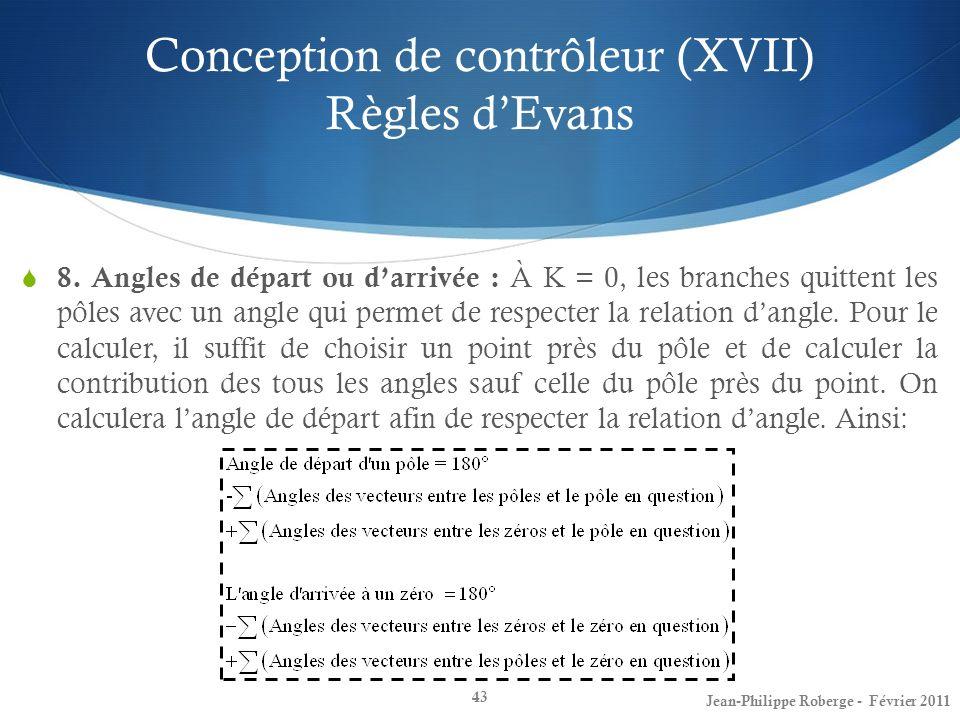 Conception de contrôleur (XVII) Règles dEvans 43 8. Angles de départ ou darrivée : À K = 0, les branches quittent les pôles avec un angle qui permet d