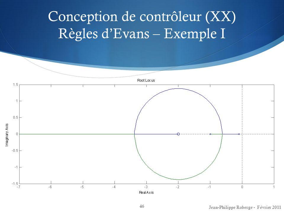 Conception de contrôleur (XX) Règles dEvans – Exemple I 46 Jean-Philippe Roberge - Février 2011