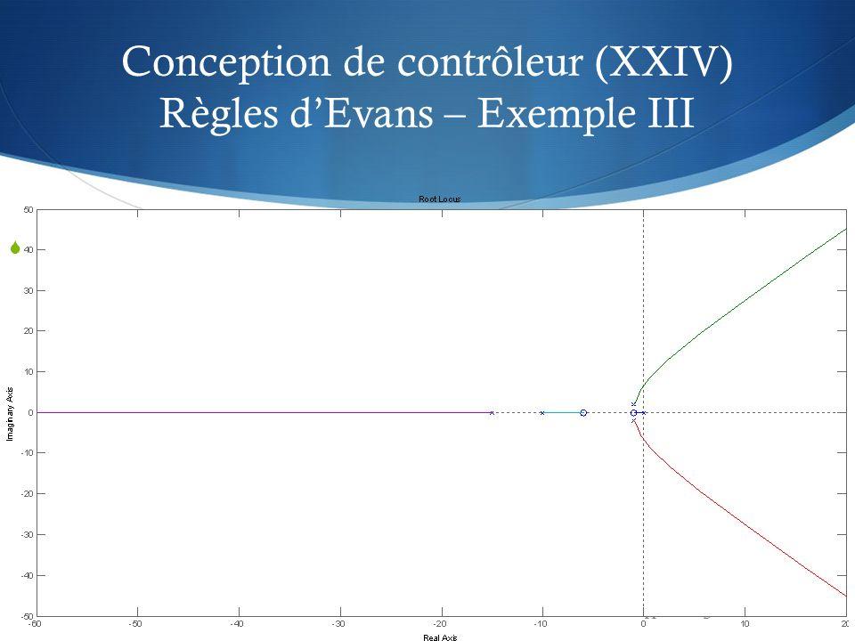 Conception de contrôleur (XXIV) Règles dEvans – Exemple III Jean-Philippe Roberge - Février 201151 En utilisant Matlab: