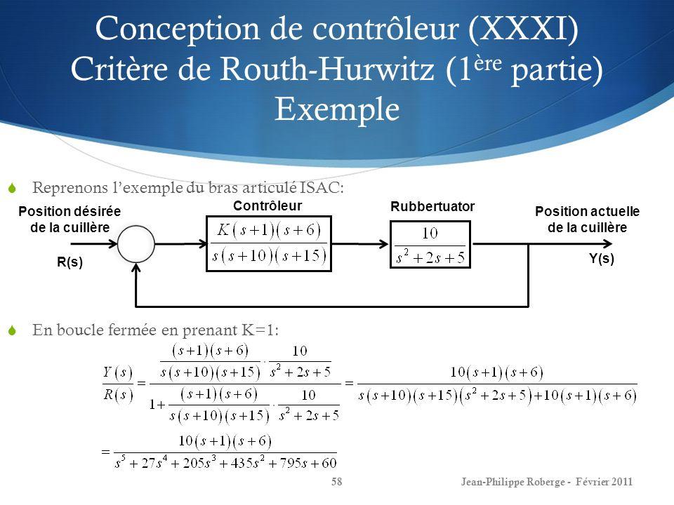Conception de contrôleur (XXXI) Critère de Routh-Hurwitz (1 ère partie) Exemple Reprenons lexemple du bras articulé ISAC: En boucle fermée en prenant