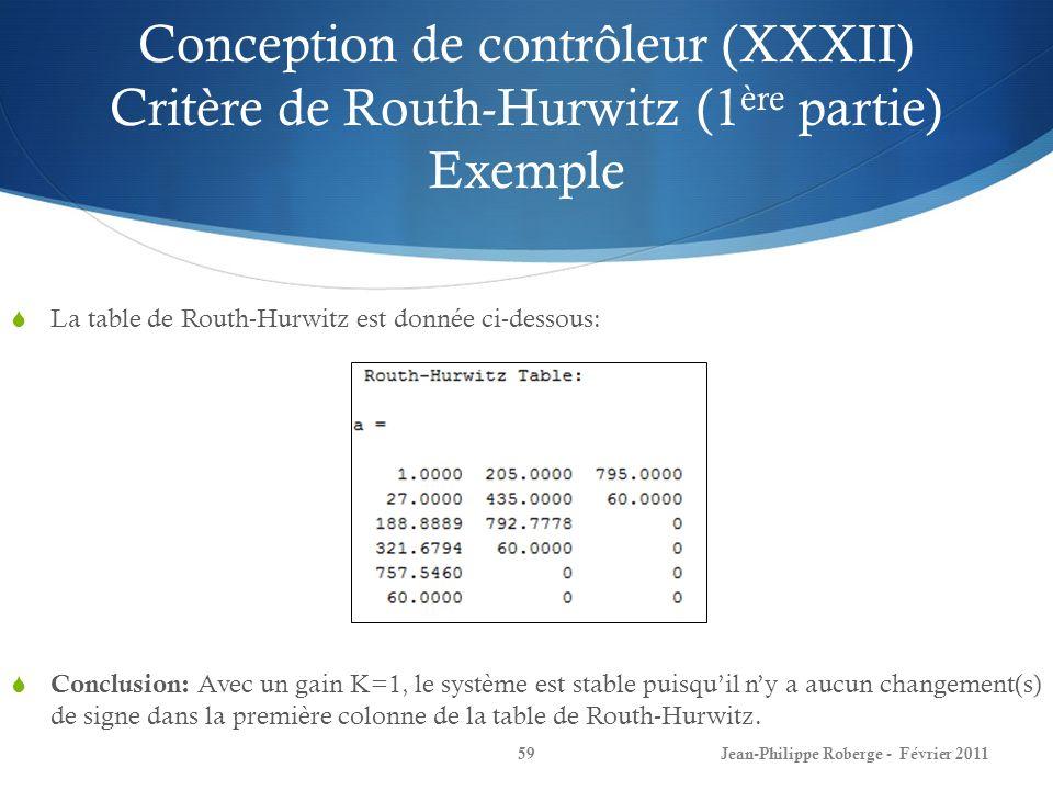 Conception de contrôleur (XXXII) Critère de Routh-Hurwitz (1 ère partie) Exemple La table de Routh-Hurwitz est donnée ci-dessous: Conclusion: Avec un