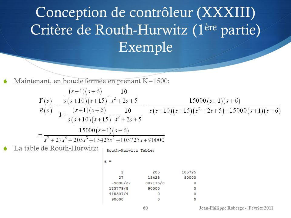 Conception de contrôleur (XXXIII) Critère de Routh-Hurwitz (1 ère partie) Exemple Maintenant, en boucle fermée en prenant K=1500: La table de Routh-Hu