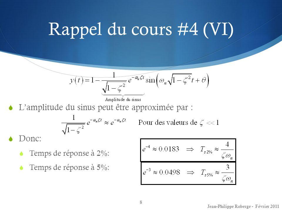 Rappel du cours #4 (VI) Lamplitude du sinus peut être approximée par : Donc: Temps de réponse à 2%: Temps de réponse à 5%: 8 Jean-Philippe Roberge - F