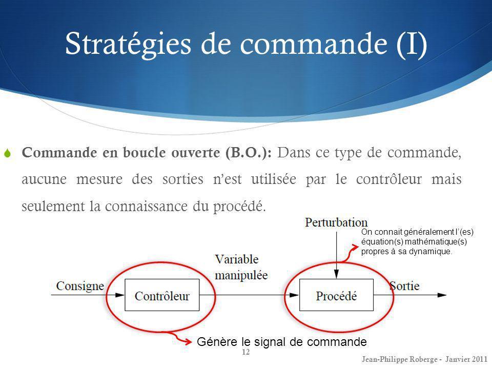 Stratégies de commande (I) 12 Génère le signal de commande Commande en boucle ouverte (B.O.): Dans ce type de commande, aucune mesure des sorties nest