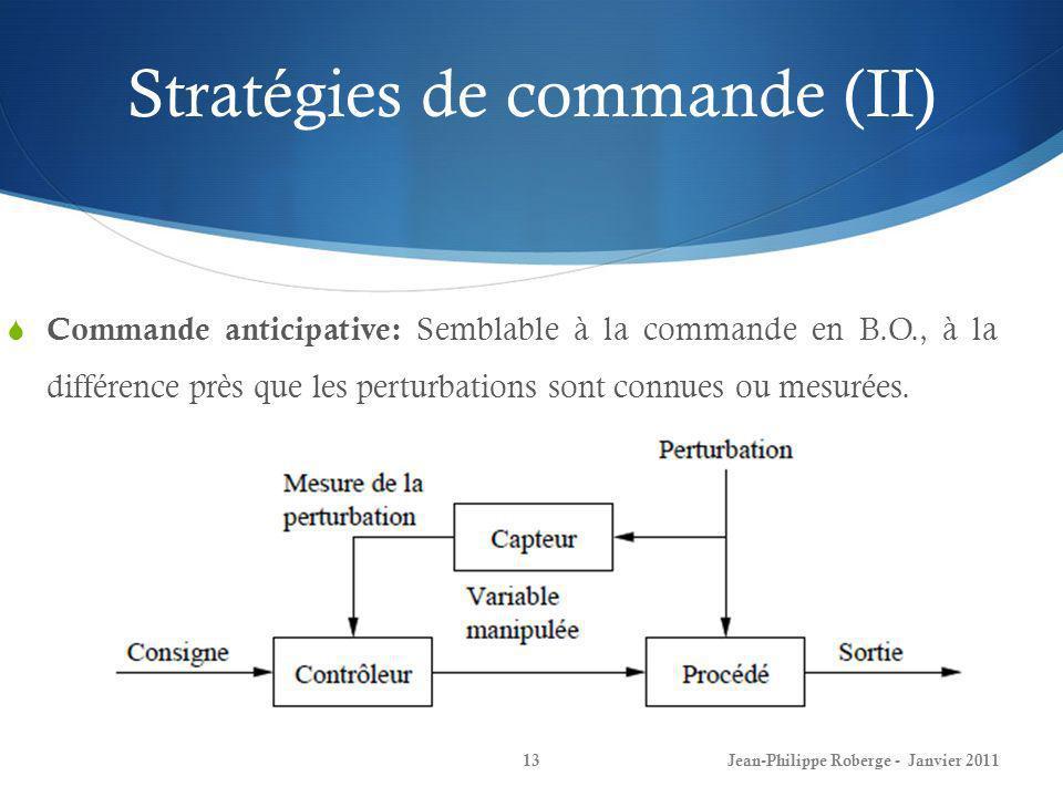 Stratégies de commande (II) 13 Commande anticipative: Semblable à la commande en B.O., à la différence près que les perturbations sont connues ou mesu
