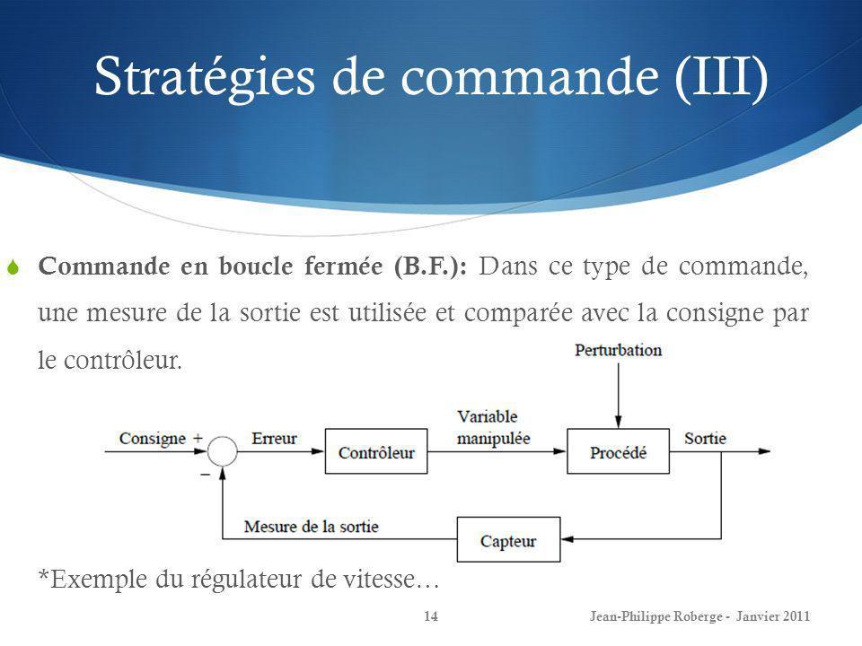 Stratégies de commande (III) 14 Commande en boucle fermée (B.F.): Dans ce type de commande, une mesure de la sortie est utilisée et comparée avec la c